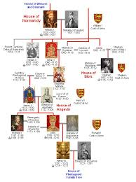 british royal family history house of normandy family tree