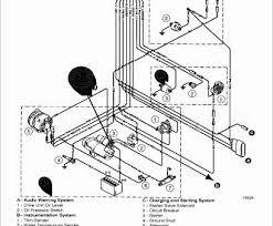 integra starter wiring diagram new 1995 ford taurus wiring diagram integra starter wiring diagram best 5 0 engine partment wiring harness diagram wiring wiring diagrams rh