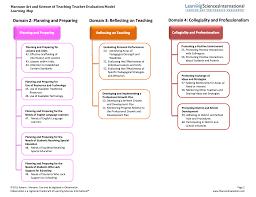 Curriculum Instruction Assessment Marzano Causal