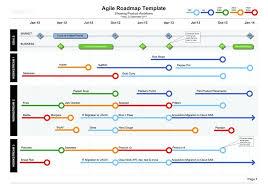Project Roadmap Templates Free Product Template Project Ideas Roadmap Microsoft Id