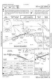 Why Is Radar Required On Some Faa Instrument Approaches