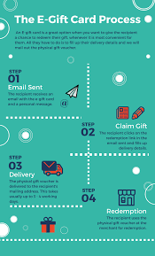 our gift delivery options in singapore gift cards and vouchers in singapore giftano