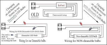 wiring diagram for emergency light fitting new fluorescent at bal fluorescent light wiring diagram install fixtures org fixture to switch tube all for bal