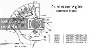 club car golf cart wiring diagram v glide wiring diagram insider club car v glide wiring diagram wiring diagram week club car golf cart wiring diagram v glide
