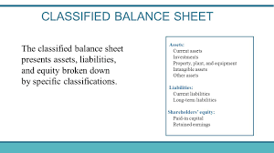 assets and liabilities assets and liabilities balance sheet example