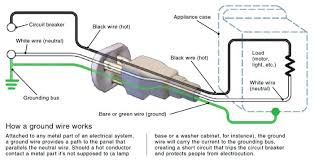 a 3 prong plug wiring good guide of wiring diagram • 3 prong plug wiring diagram 3 prong plug wire color code amp twist rh socialpurchase co