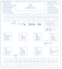 bmw e30 1999 fuse box block circuit breaker diagram  carfusebox bmw e30 1999 fuse box block circuit breaker diagram