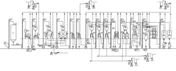 Rice Milling Flow Chart Ricemilling Com Rice Mill Machinery Equipment