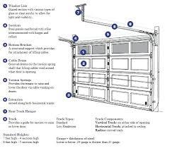 replacing garage door cable garage door installation ks fixing garage door cables