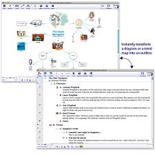 learn about the benefits of essay outlining for students and  outline example of how to transfer a graphic organizer to an outline in inspiration® for more essay outline examples click here