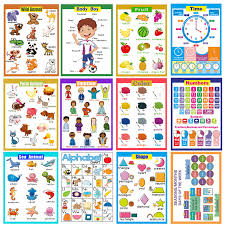 12 Educational Learning Preschool Posters For Toddlers