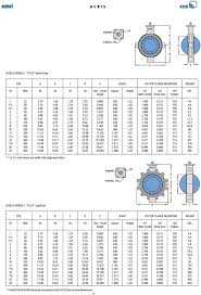 Butterfly Valves For High Corrosion Ultra High Purity And