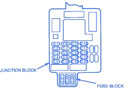 geo storm 1996 hatchback central junction fuse box block circuit breaker diagram