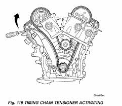 similiar sebring engine diagram keywords 2004 sebring airbag wiring diagram image wiring diagram