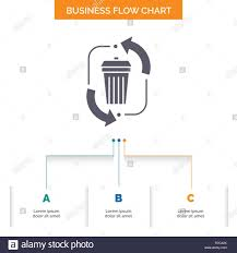 Waste Management Recycling Chart Waste Disposal Garbage Management Recycle Business Flow