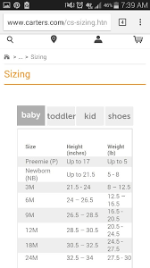 Carters Size Chart For Toddlers Carters Brand Baby Clothes Size Chart From Website Baby