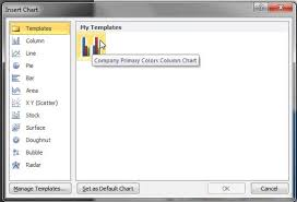 Crtx File Where Are The Chart Templates Saved In Powerpoint 2010 For