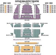 Eye Catching Majestic Theater Gettysburg Seating Chart