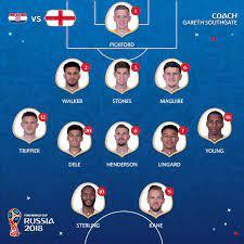 كأس العالم 2018.. التشكيل الرسمى لمباراة إنجلترا ضد كرواتيا فى نصف النهائى  - اليوم السابع