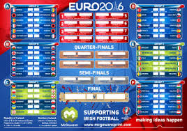 Euro 2016 Mc Gowans