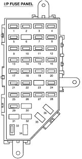 ineed the fuse panel diagram for the 1995 ford ranger