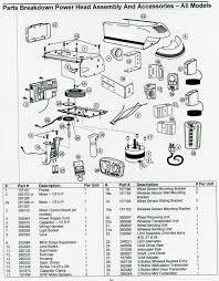 limitorque mx wiring diagram elegant wayne dalton garage door opener parts wageuzi houston list
