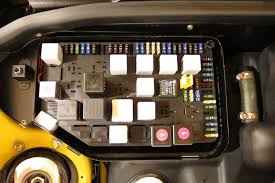 where does the yellow tool in the fuse box go rennlist and for those who can t a pic