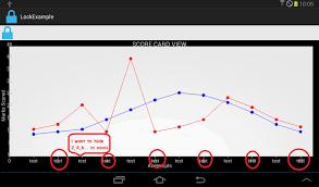 Achartengine Line Chart Xaxis Android Stack Overflow