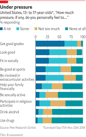 Daily Chart Generation Z Is Stressed Depressed And Exam