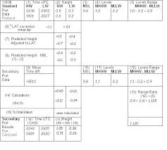 Al Wire Size Chart Conduit Size For Wire Kampungqurban Co