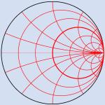 Smith Chart Tool 64 Bit Fritz Dellsperger Smith