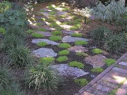 Small Picture 18 best Japanese garden ideas images on Pinterest Japanese