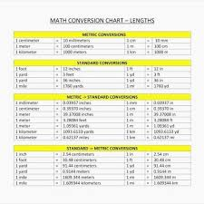 Metric Conversion Inches Online Charts Collection