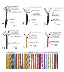 mic cable wiring solidfonts headset microphone cable wiring diagram nilza net