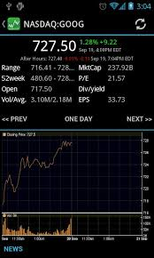 Real Time Quotes Amazing Stocks Realtime Stock Quotes 48mobile