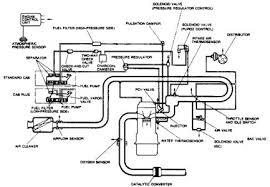 mazda b2600i engine diagram mazda wiring diagrams online