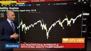 Xp1 Quote Generic 1st Xp Future Index Bloomberg Markets