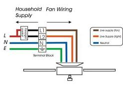 zing 3 switch wiring diagram most amazon com zing ze 268s6 ze zing 3 switch wiring diagram brilliant 3 speed 4 wire ceiling