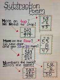Two Digit And Three Digit Subtraction Use This Poem To Help