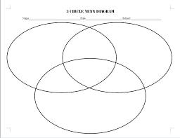 Venn Diagram Blank Template Circle Diagram Word Doc Blank Template Pod Designer Venn