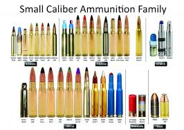 Vintage Outdoors Military Ammunition Identification Charts