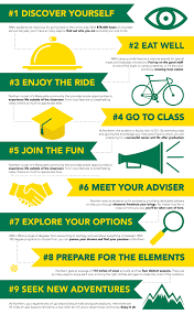 tips to surviving college northern michigan university tips to surviving college