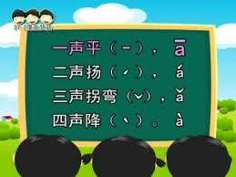 """Let's state it clear off, chinese is not a phonetic language. Ʊ‰è¯æ‹¼éŸ³ Ź³æ‰¬æ‹å¼¯é™ ȯ´è¯´å""""±å""""±æ±‰è¯æ‹¼éŸ³ä¸""""辑 Chinese Phonetic Alphabet Hanyu Pinyin Youtube Chinese Language Learning Learn Chinese Phonetic Alphabet"""