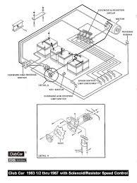 Wiring diagram 1992 club car 36 volt 1991 1997 gas diagram