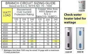 Fuse Wire Gauge Chart Automotive Wire Size Amp Chart Bedowntowndaytona Com