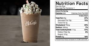 here are the full nutrition facts for a um shamrock chocolate chip frappe