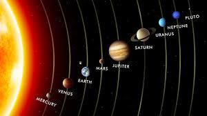 Марс описание планеты атмосфера и орбита Марса поверхность  Марс и другие планеты Солнечной системы