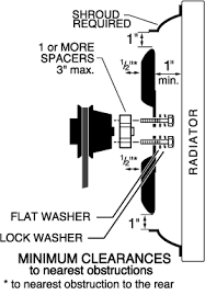 flex a lite automotive flex a lite blog if you re running a belt driven fan there are a few things you need to do in order to maximize the engine cooling that the fan can provide