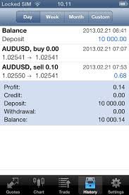 Quotes Charts Trade History Settings App Meta Trader 4 Iphone App Guide