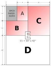 Arch And Ansi Drawings Printing Online Blueprints Printing